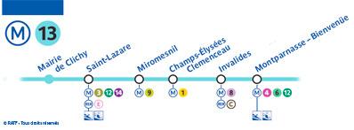 Rencontre metro ligne 13